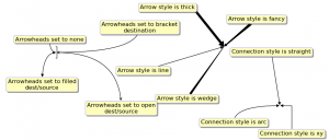 annotation arrows
